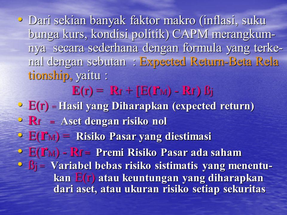 E(r) = Rf + [E(rM) - Rf ) ßj